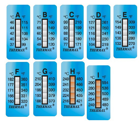TMC 5格测温纸