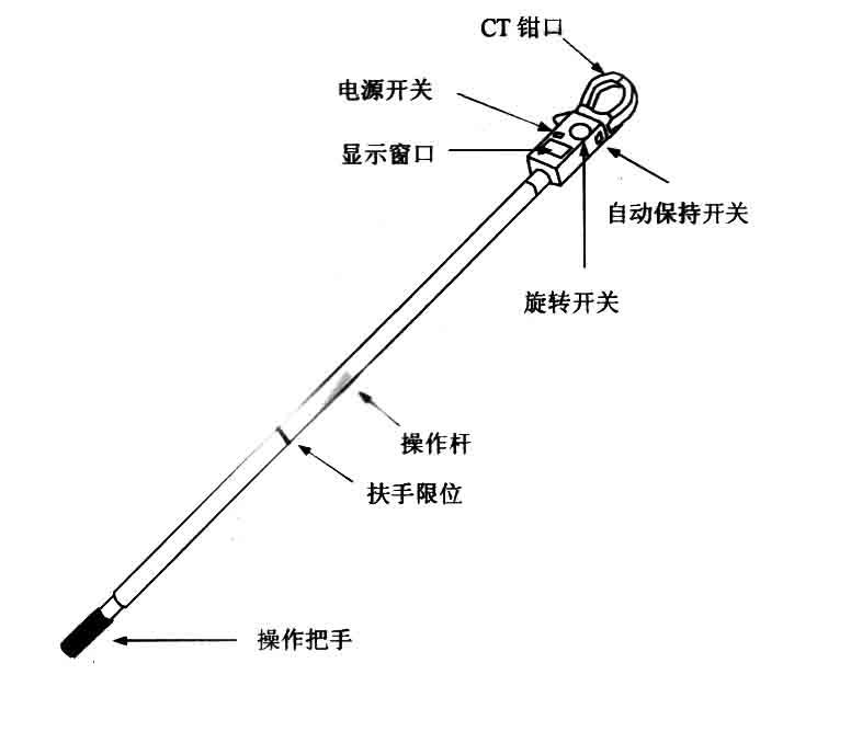 高压钳形电流表