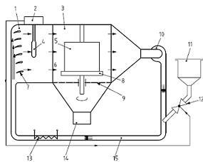 IP5KX IP6KX耐塵試驗機