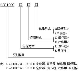 閥門定位器 電氣轉換器專家常熟市常儀儀表有限公司