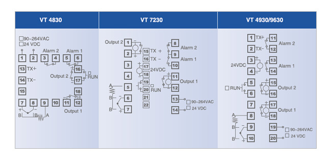 台湾巨诺(VERTEX)VT30系列PID 控制器
