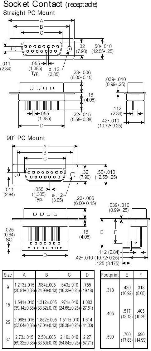 濾波連接器