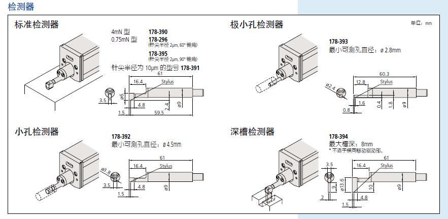 三豐SJ-201粗糙度儀