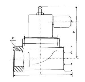 家用型常開式手動復位電磁緊急切斷閥