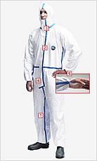 流感病毒一次性防护服