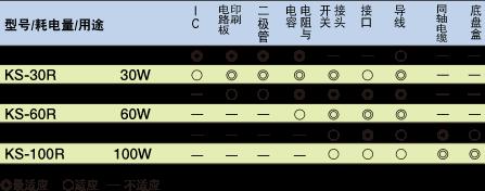 代理日本GOOT固特牌 固特KS-20R一般电器用电烙铁