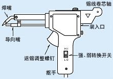 代理日本GOOT(太洋)固特HF-40, HF-60手动送锡电烙铁
