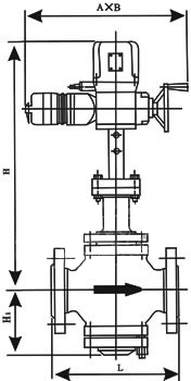 ZAZP/N/M电动单座调节阀
