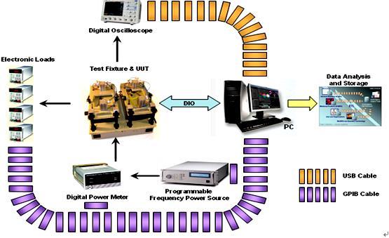 開關電源自動測試系統