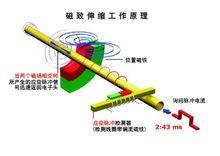 磁致伸缩的工作原理图