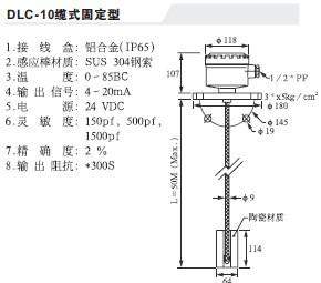 静电容物/液位指示器