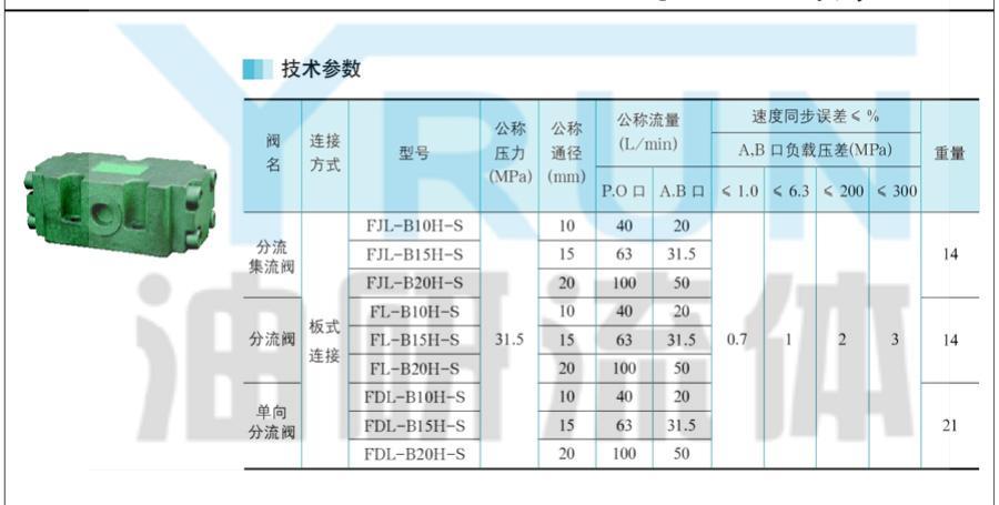 YRUN油研 FJL-B15H-S FJL-B20H-S FJL-B10H-S 分流閥