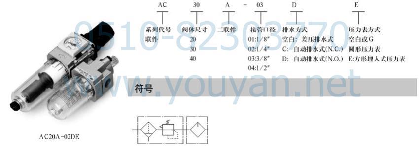 二聯件  AC30A-03  AC40A-02  AC40A-03  AC40A-04  油研二聯件 YOUYAN二聯件