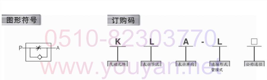 YOUYAN單向節流閥 KLA-L50 KLA-L32 KLA-L40 單向節流閥