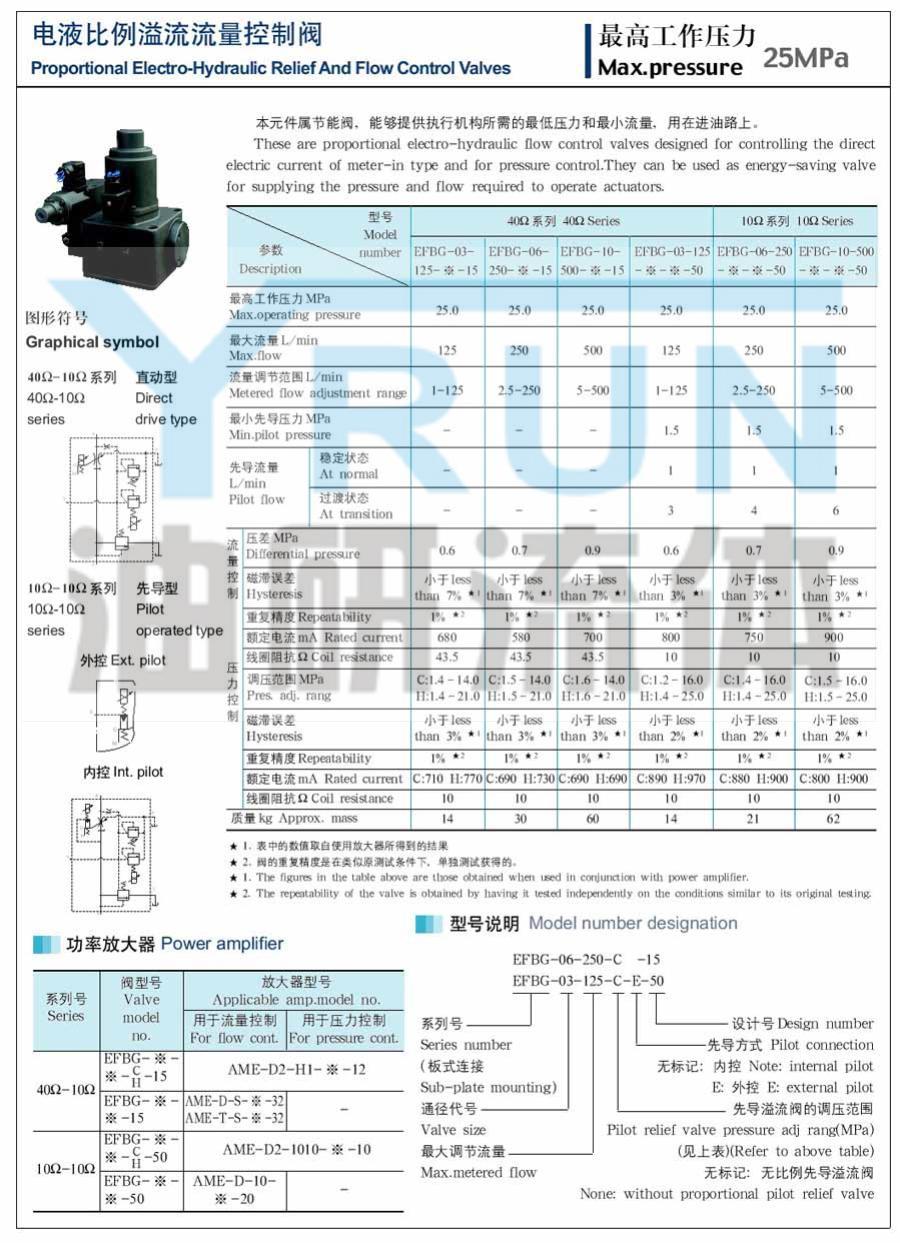 YRUN油研 YUKEN油研 EFBG-06-250-C-E-15 比例溢流流量控制閥