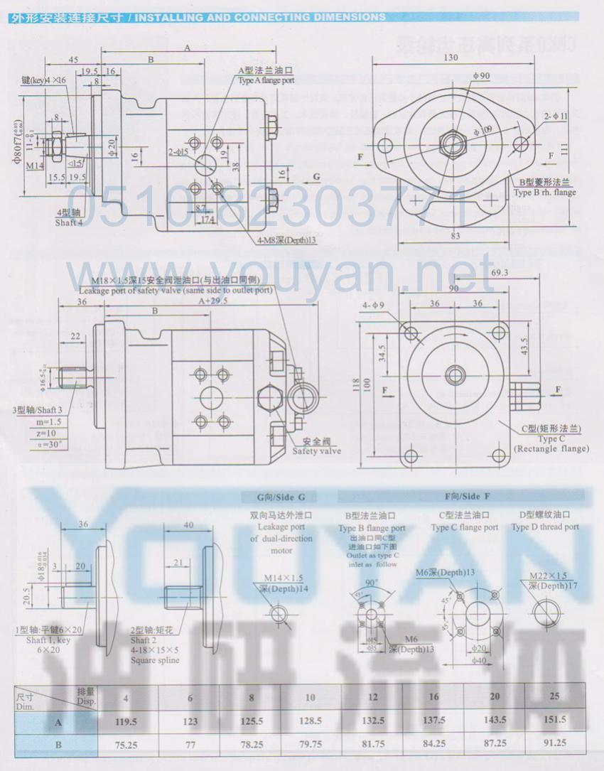 齒輪馬達 CMK1004 CMK1006 CMK1008 CMK1010 油研齒輪馬達 YOUYAN齒輪馬達