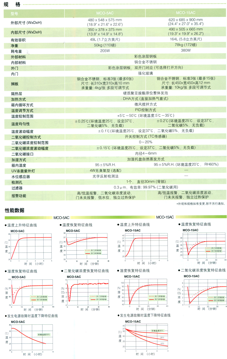 日本三洋 培養箱技術參數
