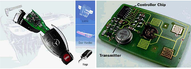 MDO混合域示波器应用于汽车遥控钥匙系统调测方案