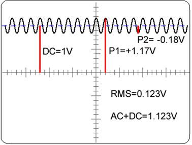 接触电流波形图
