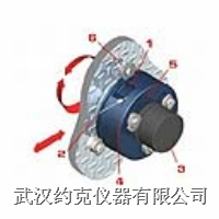 微型拉線式位移傳感器 YKL