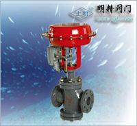 精小型氣動薄膜雙座調節閥 ZJHN精小型