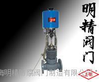 自力式電控溫度調節閥