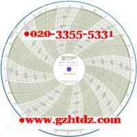 OMEGA奥美加 记录纸 CTH100-C-1D-C