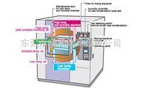 HTSA-101D-W大型混合型濕度循環試驗冷熱沖擊試驗箱 ----