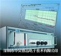 信號產生器 RF2000