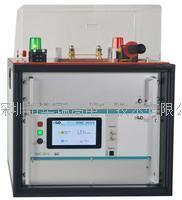脈沖電流發生器 EMC 2015