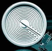 輻熱爐盤---輻射加熱元件 EGO
