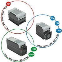 調功調壓器W3 SCR