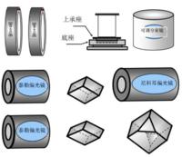 双折射演示棱镜组