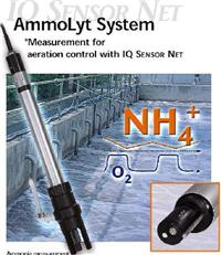 在线氨氮分析仪 AmmoLyt System