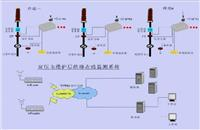 SF6微水密度監測系統 WBXT3000