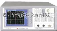 CS36110A 數字標量網絡分析儀 CS36110A