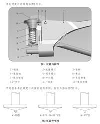 W-20鋁合金韋氏硬度計