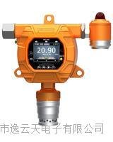 氧氣檢測儀(工業) MIC-600-O2-I