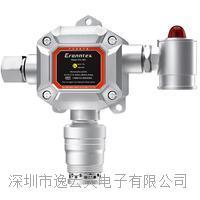 可燃氣體變送器 MIC-300-Ex