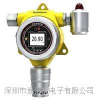 溫可燃氣體檢測儀 MIC-500S-Ex-H