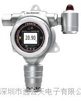激光甲烷檢測儀 MIC-500S-CH4-TDLAS-A