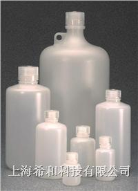 美國Nalgene 2099 窄口PassPort. IP2 瓶,高密度聚乙烯;聚丙烯螺紋蓋  2099