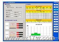 RTS-5雙電測四探針測試儀