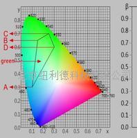 反光膜色度性能测试仪