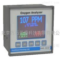 在線百分比氧氣分析儀