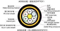 ADSS光缆 ADSS-PE-8B1