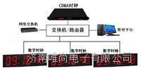 高精準CDMA時鐘同步服務器。 W9006