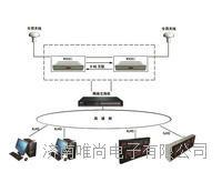 北斗校時系統產品簡介 W9001