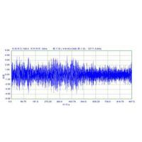 測振儀之什么是實域圖