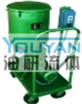電動潤滑泵 DRB1-P120Z DRB2-P120Z 油研電動潤滑泵 YOUYAN電動潤滑泵 DRB3-P120Z DRB4-P120Z